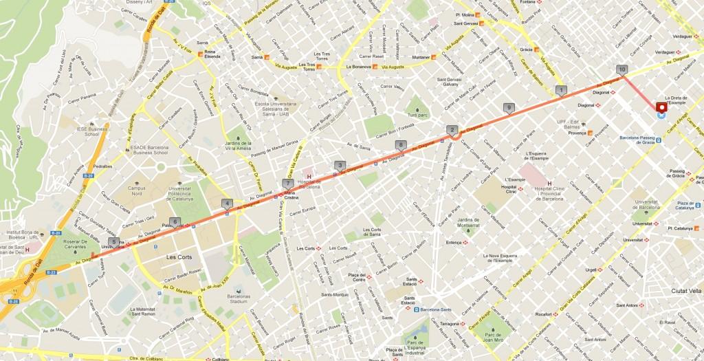 Ruta para principiantes Barcelona